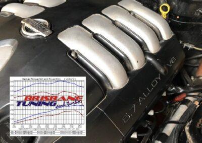 #2032 – 1991 Nissan 300ZX